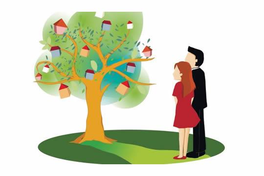 拜四角入伙簡易教學!婚後新居置業攻略必知